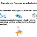 discrete n process manufacturing