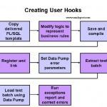user_hook